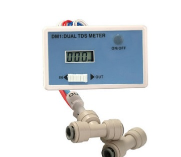 TDS Panel Meter for RO